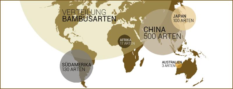 Weltkarte Bambus Sorten