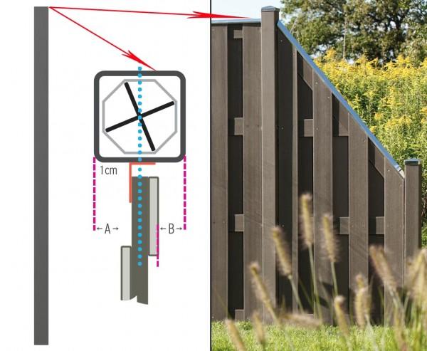Zaunpfosten lang, WPC mit Metallkern 200x8,4x8,4cm