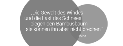 Chinesisches Zitat