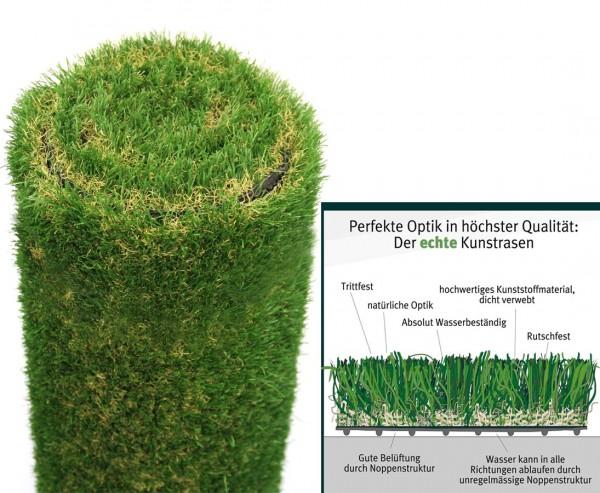 Kunstrasen, dunkel grün mit 35mm, schwer entflammbar, 100 x 300cm